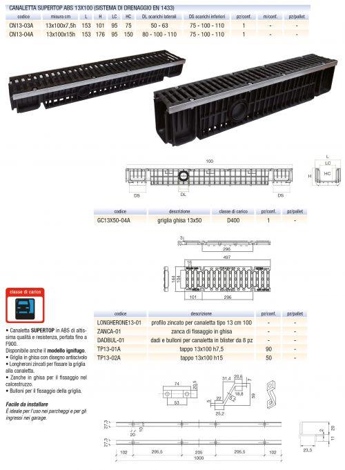 canaletta-supertop-abs-13x100