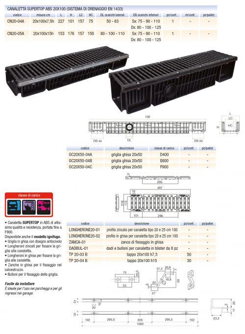 canaletta-supertop-abs-20x100