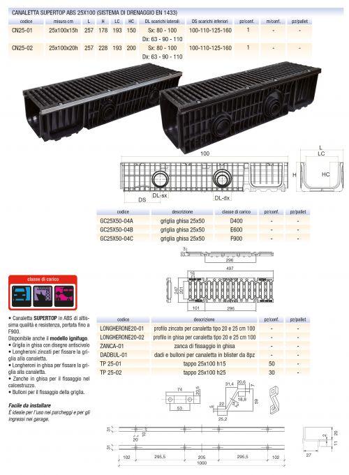 canaletta-supertop-abs-25x100