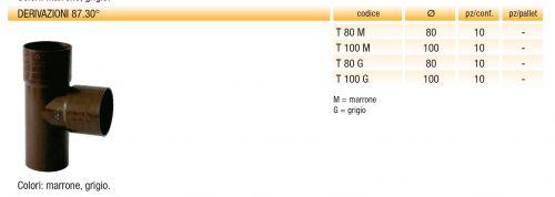 derivazioni-a-87-marroniu