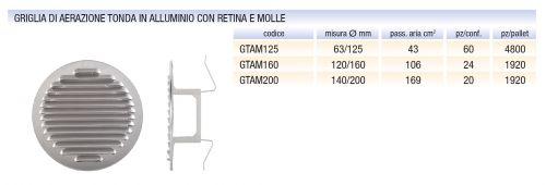 griglia-di-aerazione-tonda-in-alluminio-con-retina-e-molle
