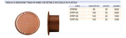 griglia-di-aerazione-tonda-in-rame-e-boccaglio-in-plastica