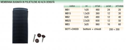 membrana-bugnata
