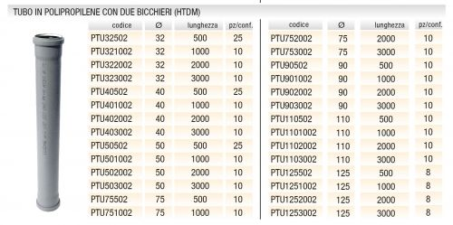 tubi-pp-2-bicch