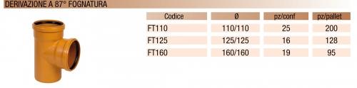 derivazione-a-87-fognatura