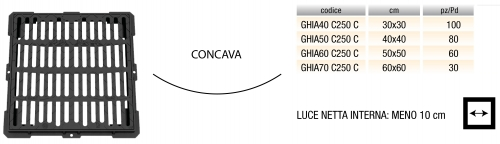 griglie-in-ghisa-concave
